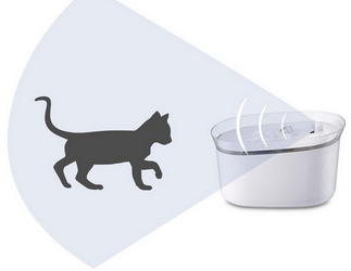 Comparatif Distributeur d'eau automatique pour chat HoneyGuardian